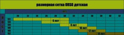 Рашгард детский ORSO Bandage синий - длинный рукав